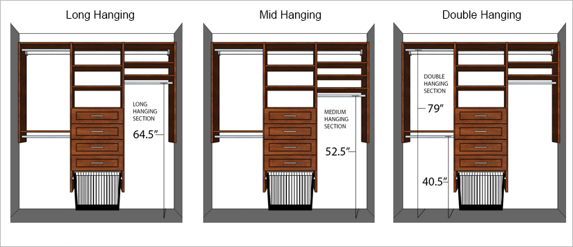 Prescribed closet size standards for hanging sections