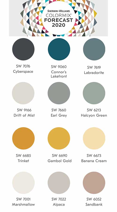 Sherwin Williams interior paint color schemes for 2020